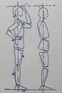 Sammenligning af den gode kropsholdning med en ubalanceret holdning