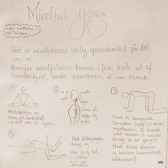 Programlægning for mindful yoga, side 1